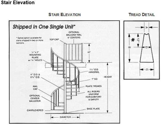 Superbe Spiral Staircase Dimensions Stair Designs Stairways Inc
